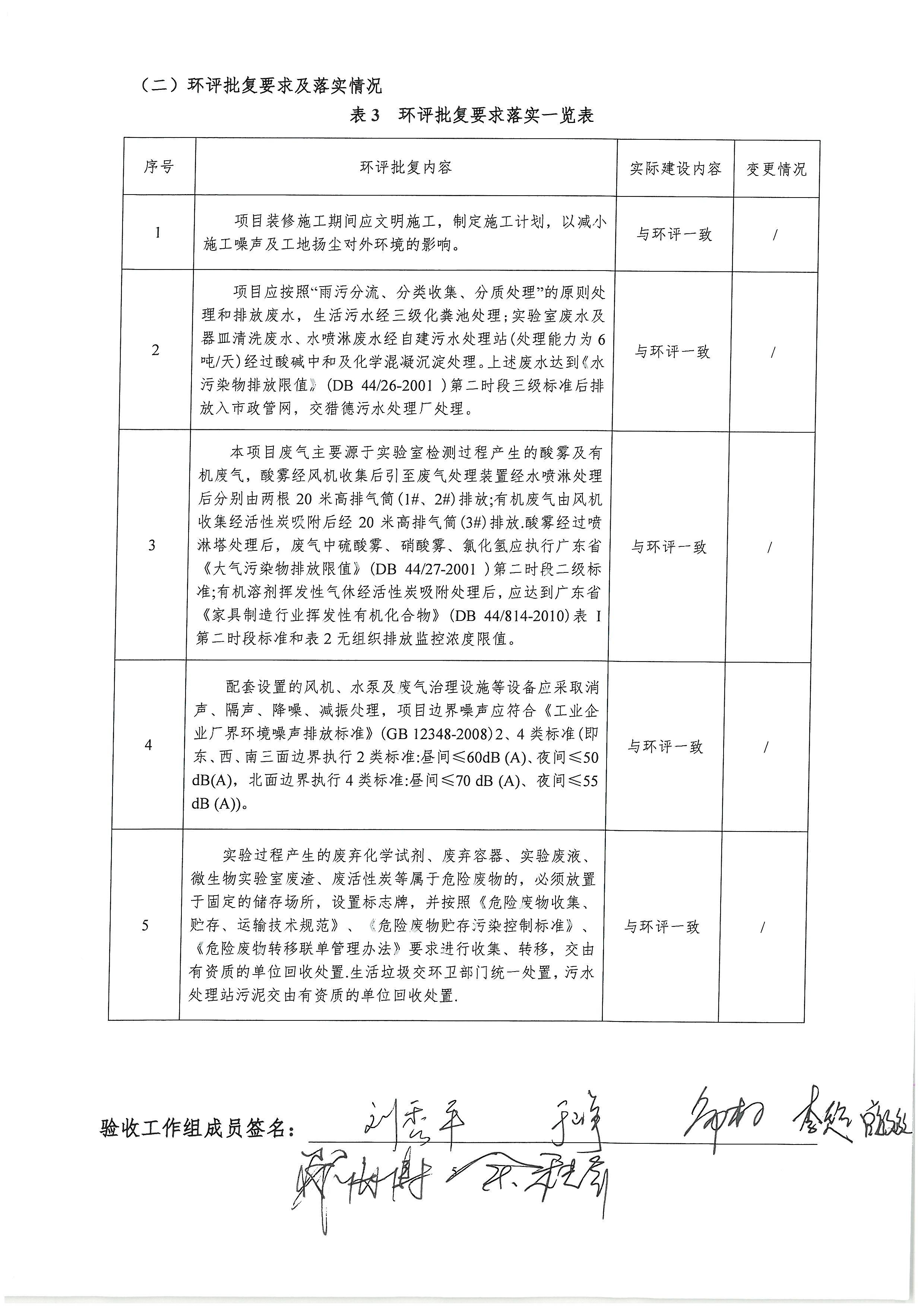 广东建研环境监测有限公司建设项目环境保护设施验收工作组意见_页面_5