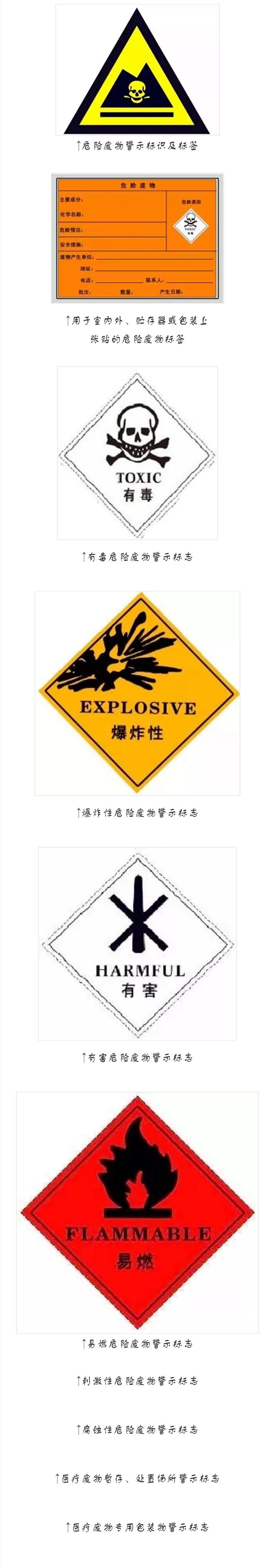 危险废物警示标识