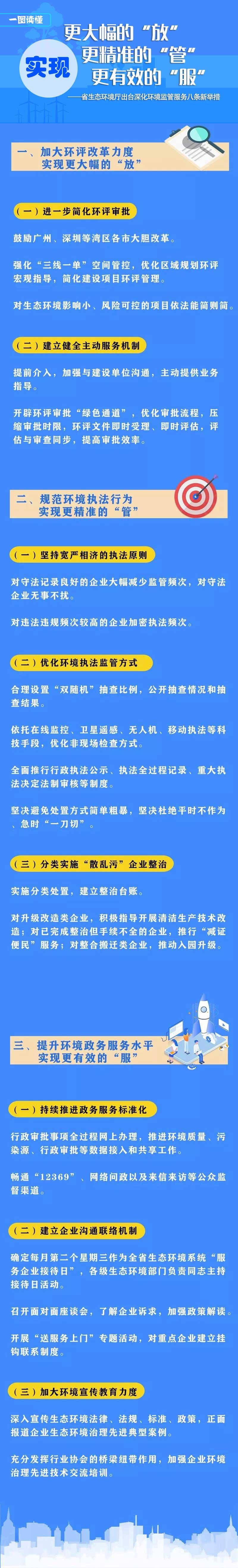 建研环境监测 广东省生态环境厅