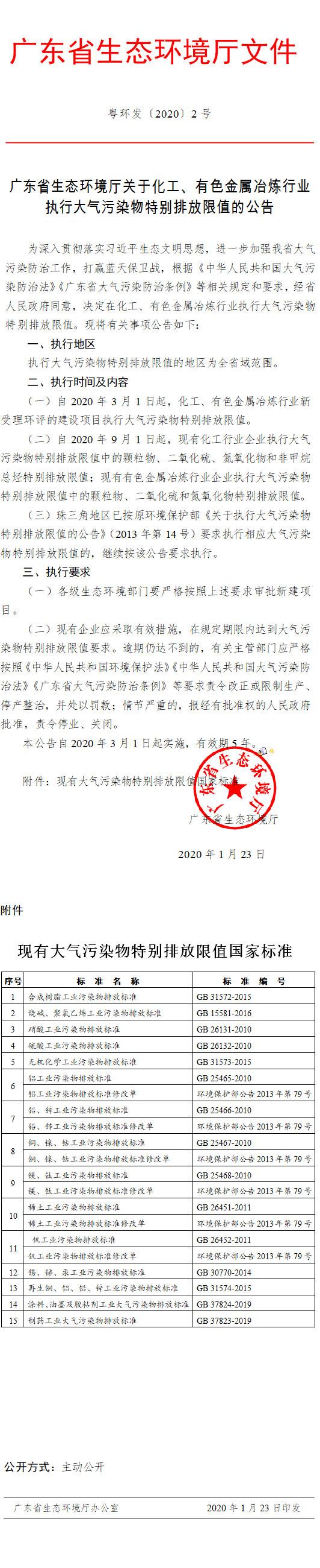 广东省生态环境厅关于化工、有色金属冶炼行业执行大气污染物特别排放限值的公告