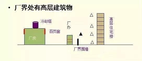 建研环境监测-噪声监测布点2