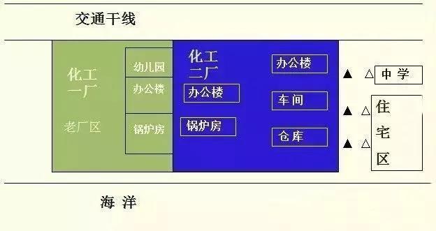 建研环境监测-噪声监测布点3