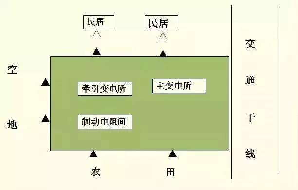 建研环境监测-噪声监测布点4
