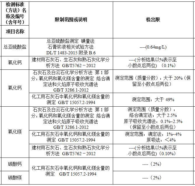 建研环境监测-石膏检测4