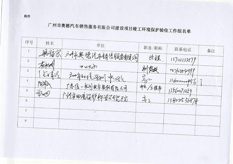广州市奥德汽车销售服务有限公司竣工环境保护验收项目