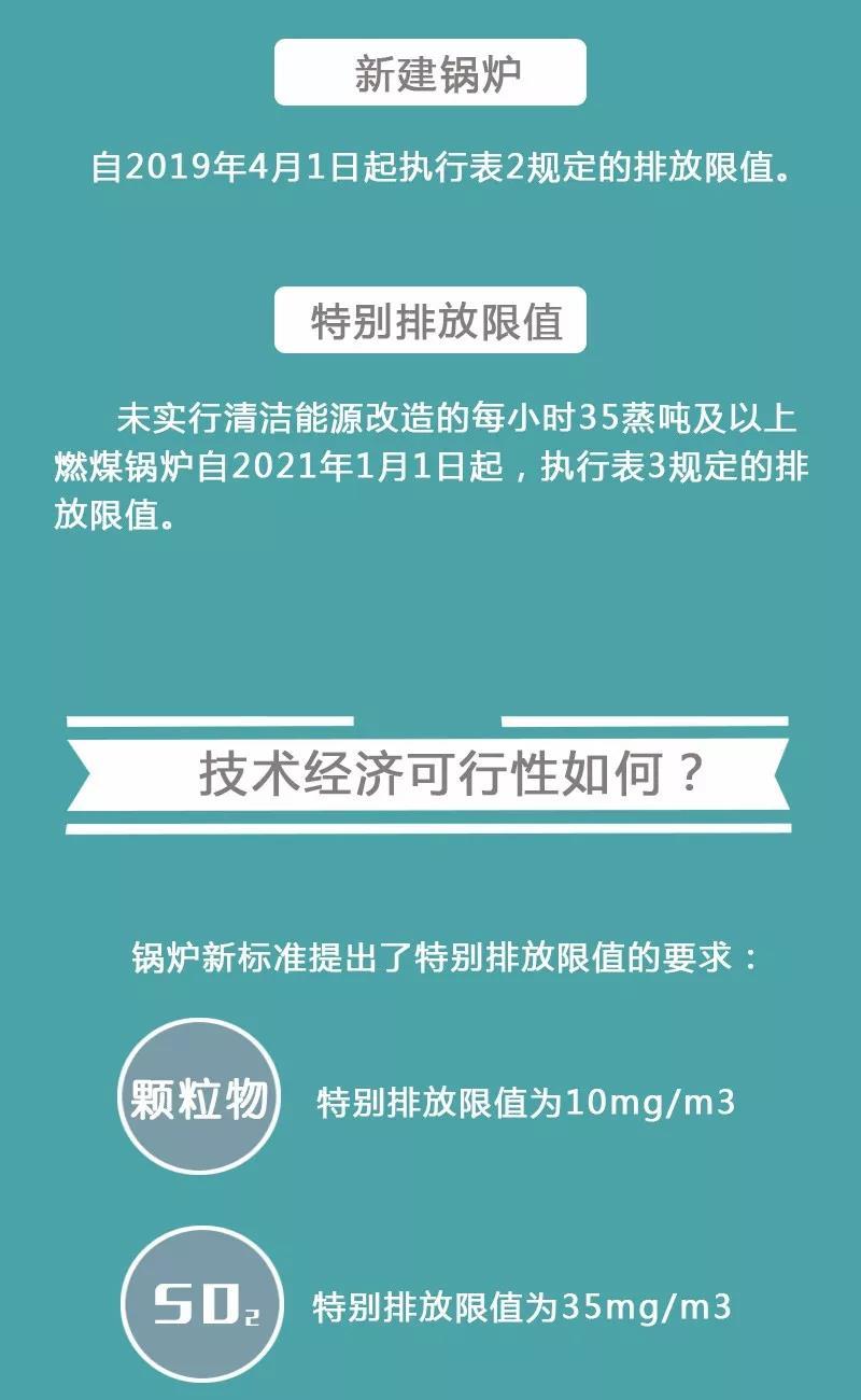 建研环境监测-锅炉新标准 (5)