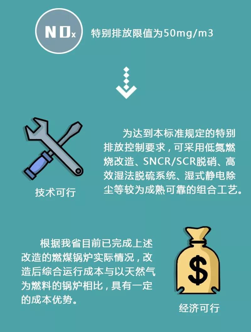 建研环境监测-锅炉新标准 (6)