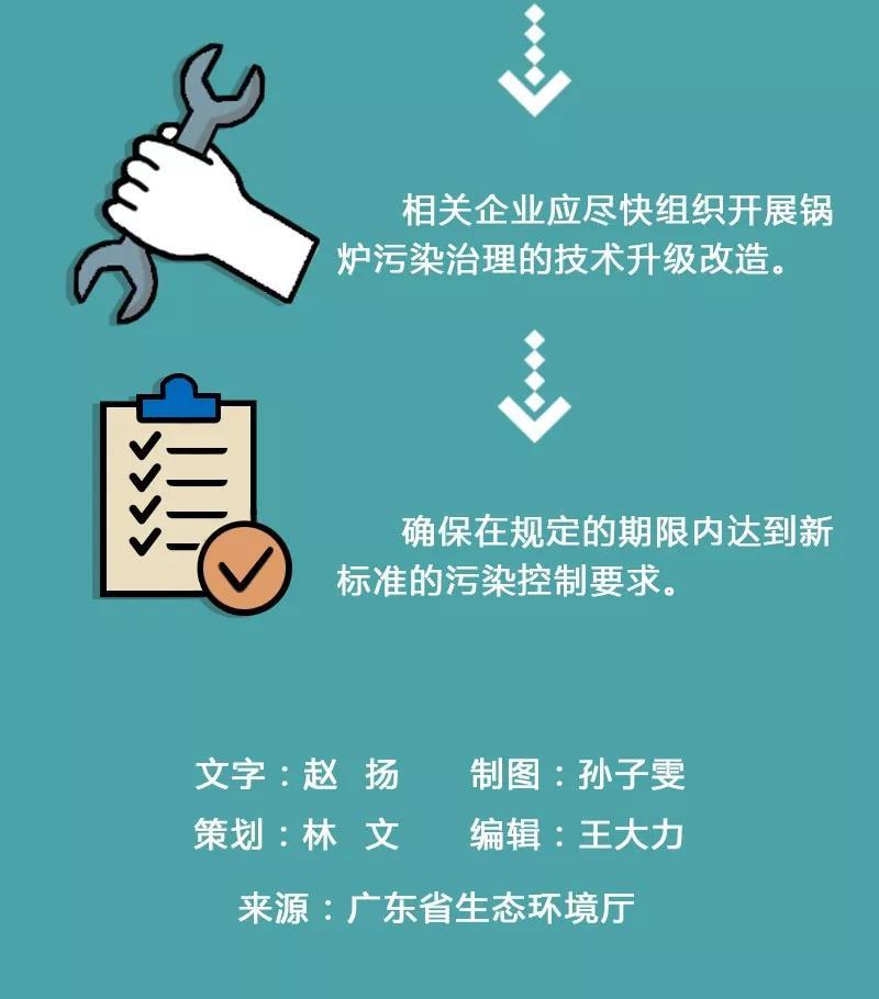 建研环境监测-锅炉新标准 (8)