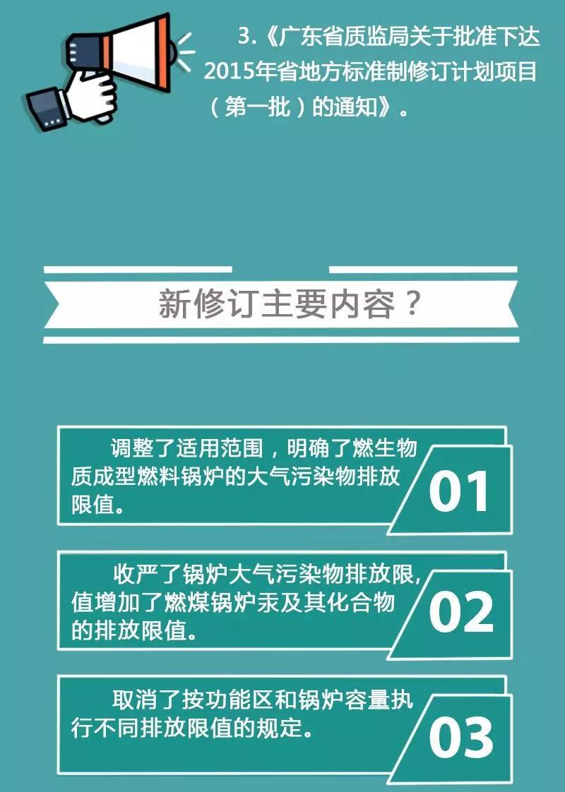 建研环境监测-锅炉新标准 (2)