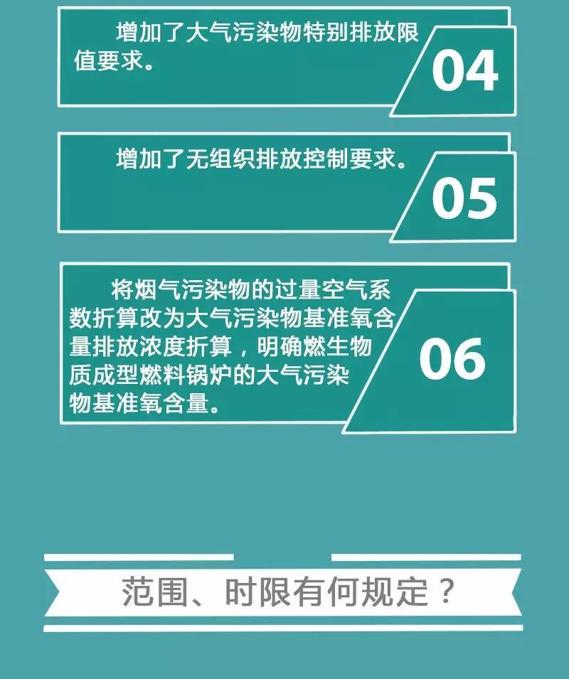 建研环境监测-锅炉新标准 (4)