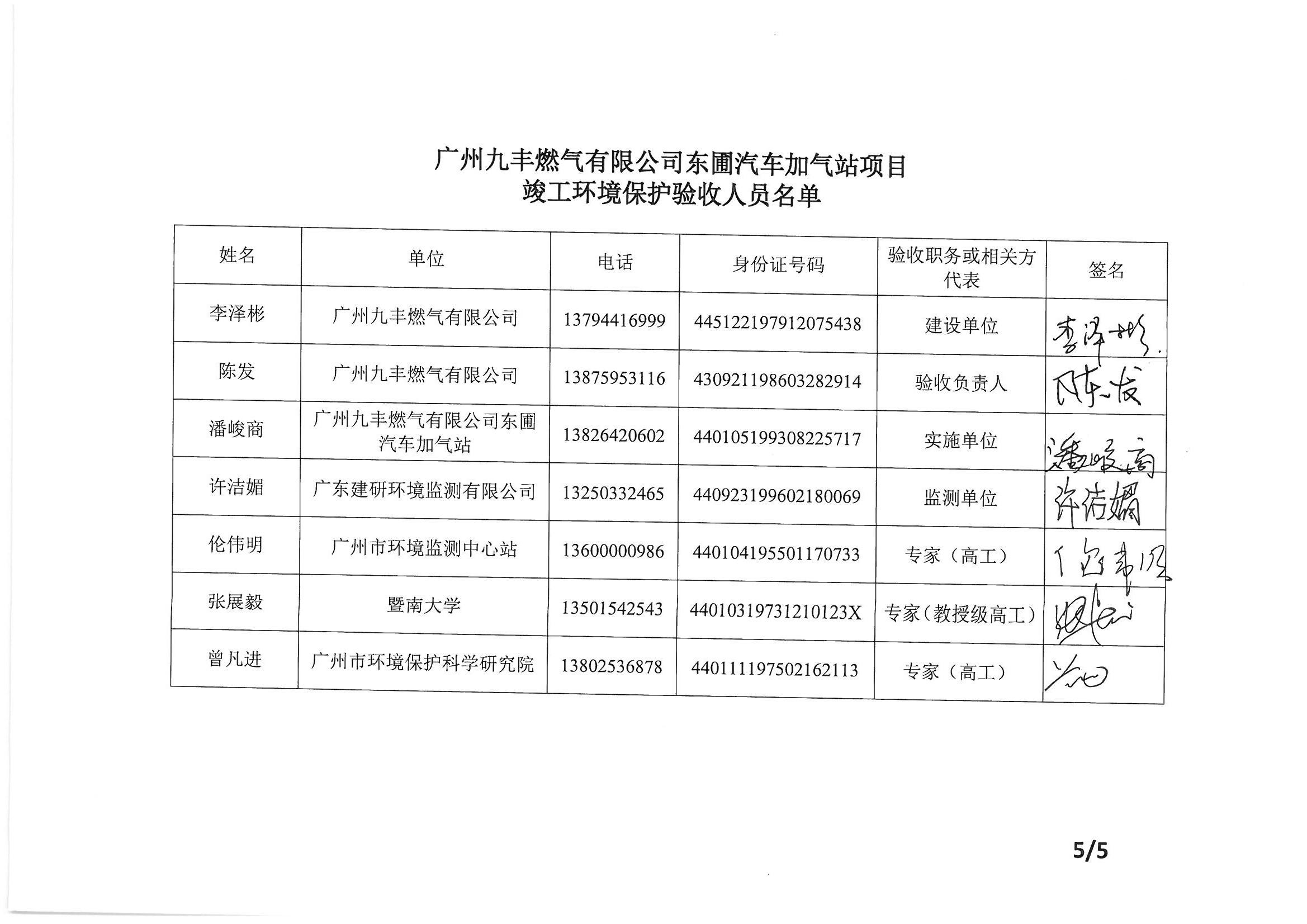 广州九丰燃气有限公司东圃汽车加气站项目竣工环境保护验收意见_页面_5